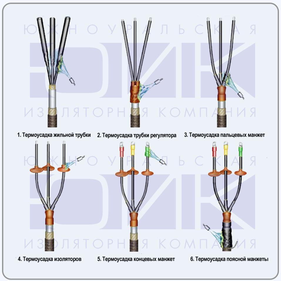 Установка концевой муфты на трёхжильный кабель из сшитого полиэтилена