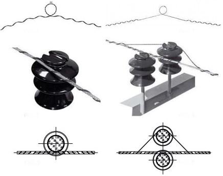 Спиральная вязка типа ПВС для крепления проводов