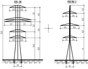 Промежуточные опоры ЛЭП для ВЛ 35 и 110 кВ